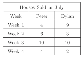 #GREpracticequestion The table above shows the number of houses sold per week for the month of July by two real estate agents.jpg