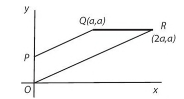 #GREpracticequestion Trapezoid OPQR has one vertex at the origin.jpg