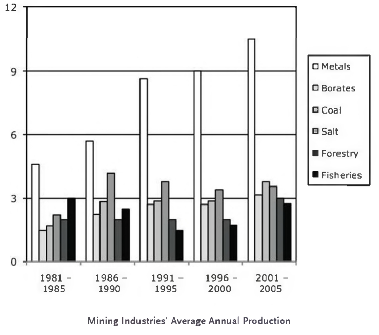 #GREpracticequestion Approximately what  percent of the  mining  industries'.jpg