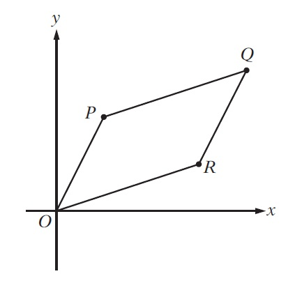 #GREpracticequestion Parallelogram OPQR lies in the xy-plane.jpg