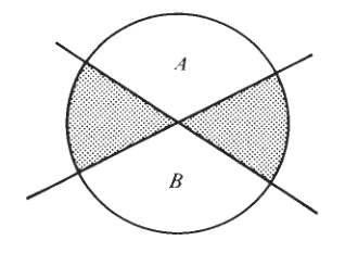 #GREpracticequestion  The areas of the two shaded regions of the circle are equal.jpg