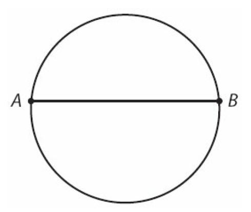 The circle above has area 25.JPG